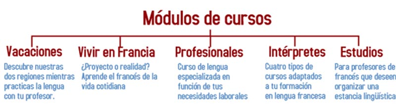modules_esp